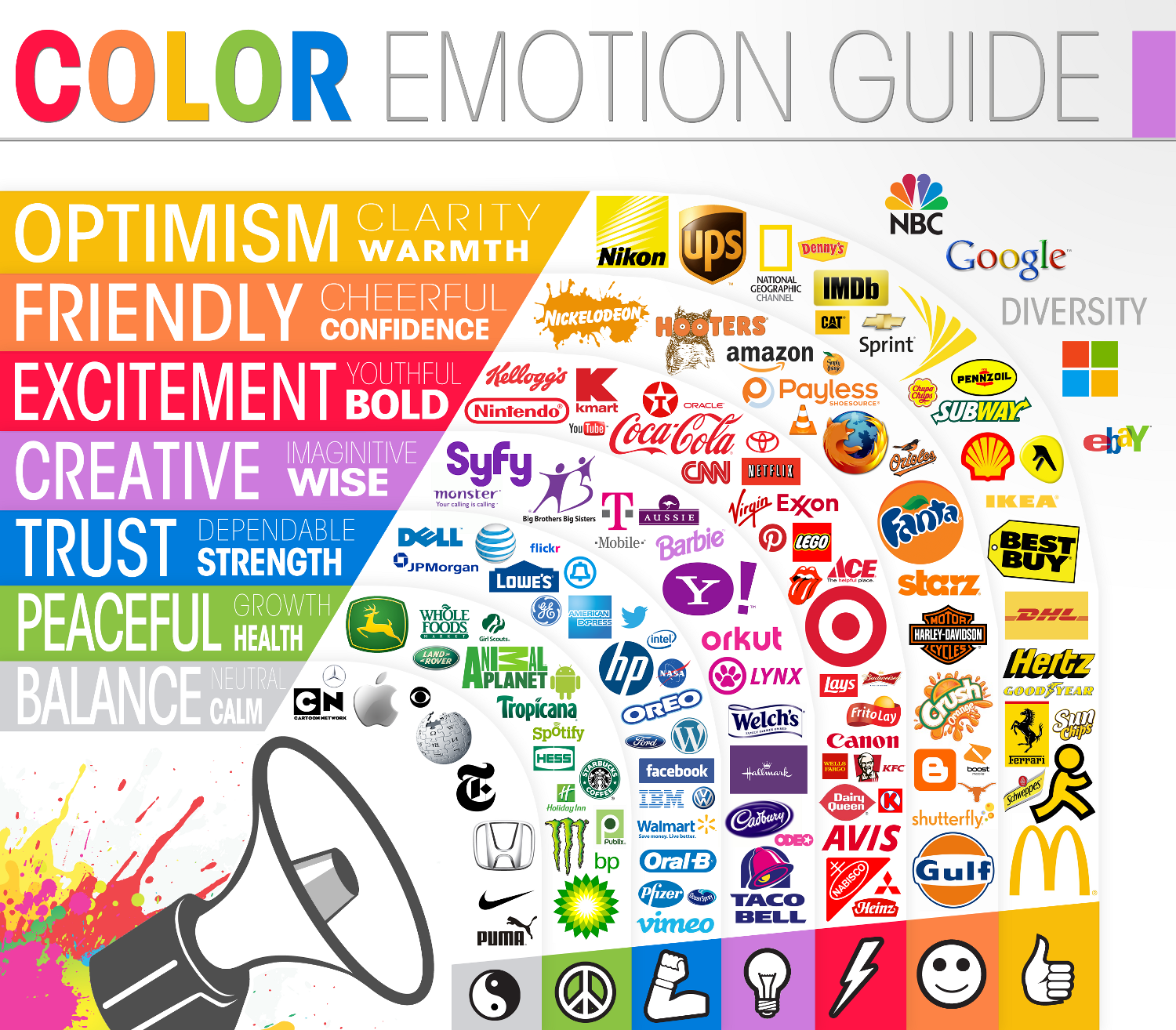 Companies with colors! – be creative with ozcrea!